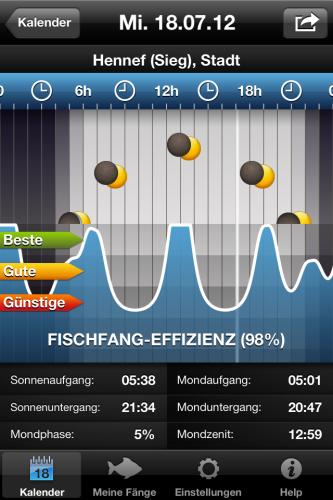 Fliegenfischen Flyfishing Apps4