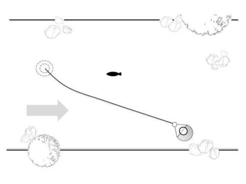 Fliegenfischen Up Stream Nassfliege