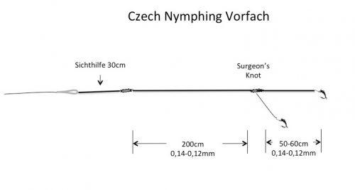 czech_nymphing_vorfac3-1
